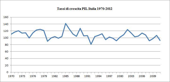 La Curva di Laffer e la sua applicazione in Italia [@SpazioEconomia] CorriereAl 4