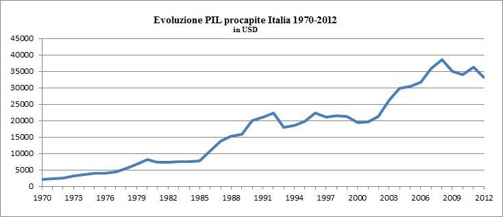 La Curva di Laffer e la sua applicazione in Italia [@SpazioEconomia] CorriereAl 6