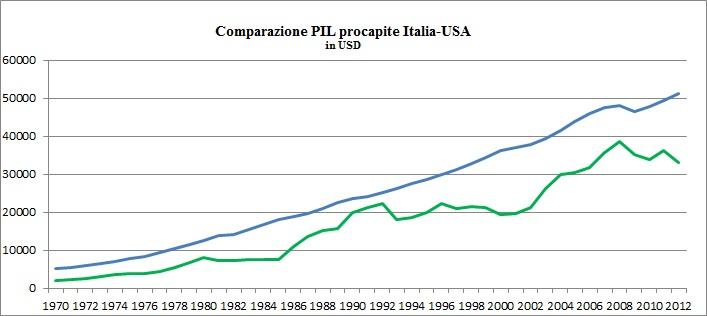 La Curva di Laffer e la sua applicazione in Italia [@SpazioEconomia] CorriereAl 8