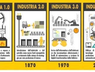Internet, come il progresso tecnologico diventa fenomeno economico [@SpazioEconomia] CorriereAl 1