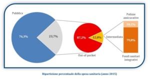 SSN DEF [@Spazioeconomia] CorriereAl 1