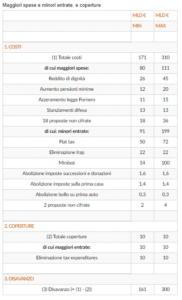 """Bonante: """"Considerazioni alla fine del mio mandato da garante dei lettori del Premio Acqui Storia"""" CorriereAl"""